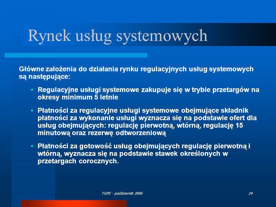 TGPE - październik 200624 Główne założenia do działania rynku regulacyjnych usług systemowych są następujące: Regulacyjne usługi systemowe zakupuje si
