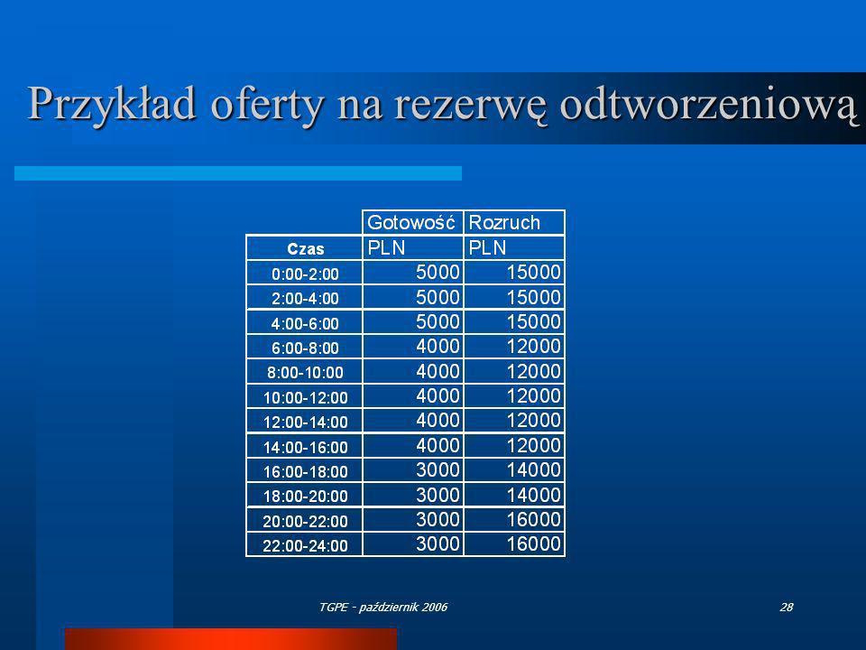 TGPE - październik 200628 Przykład oferty na rezerwę odtworzeniową