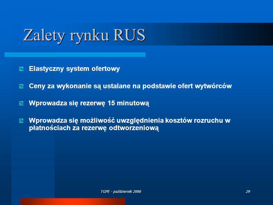 TGPE - październik 200629 Zalety rynku RUS Elastyczny system ofertowy Ceny za wykonanie są ustalane na podstawie ofert wytwórców Wprowadza się rezerwę