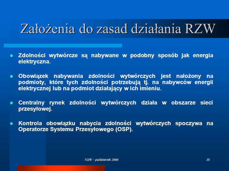 TGPE - październik 200635 Założenia do zasad działania RZW Zdolności wytwórcze są nabywane w podobny sposób jak energia elektryczna. Obowiązek nabywan