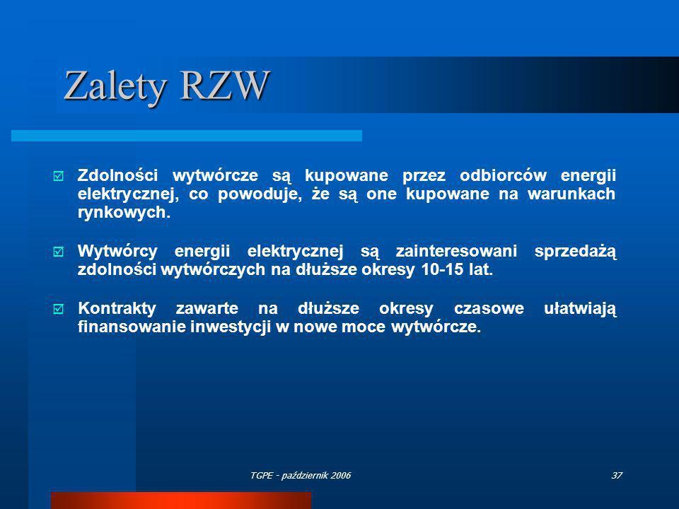 TGPE - październik 200637 Zalety RZW Zdolności wytwórcze są kupowane przez odbiorców energii elektrycznej, co powoduje, że są one kupowane na warunkac