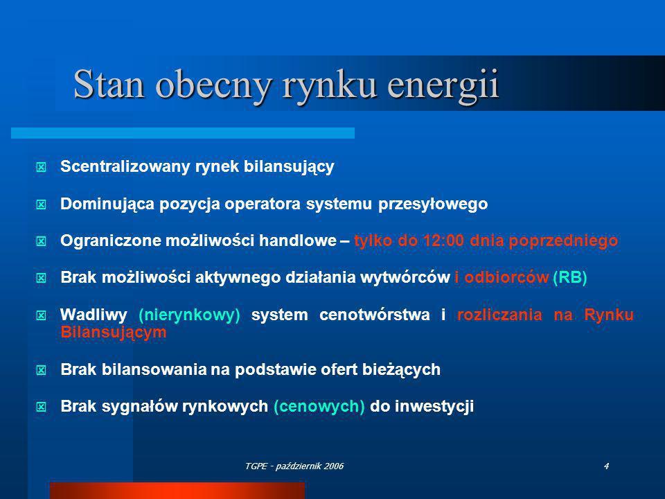 TGPE - październik 200665 Podsumowanie Uproszczenie międzynarodowego handlu energię elektryczna w ramach rynku N-1 Ograniczenie ryzyka w handlu międzynarodowym Utworzenie rynku regionalnego Eliminacja konieczności pośredników Rozwój giełd energii Prawidłowe i bezpośrednie impulsy cenowe stymulujące inwestycje w zdolności wytwórcze, zarządzanie popytem i rozwój fizycznych zdolności przesyłowych w wymianie transgranicznej Możliwość równoległego funkcjonowania innych rozwiązań (kontrakty na fizyczne prawo drogi, kontrakty zabezpieczające na rynku finansowym)