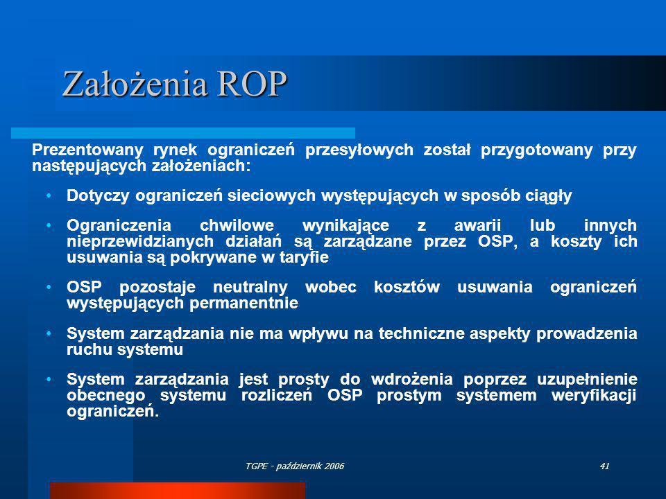 TGPE - październik 200641 Założenia ROP Prezentowany rynek ograniczeń przesyłowych został przygotowany przy następujących założeniach: Dotyczy ogranic
