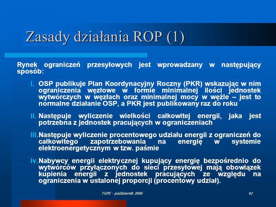 TGPE - październik 200642 Zasady działania ROP (1) Rynek ograniczeń przesyłowych jest wprowadzany w następujący sposób: i.OSP publikuje Plan Koordynac