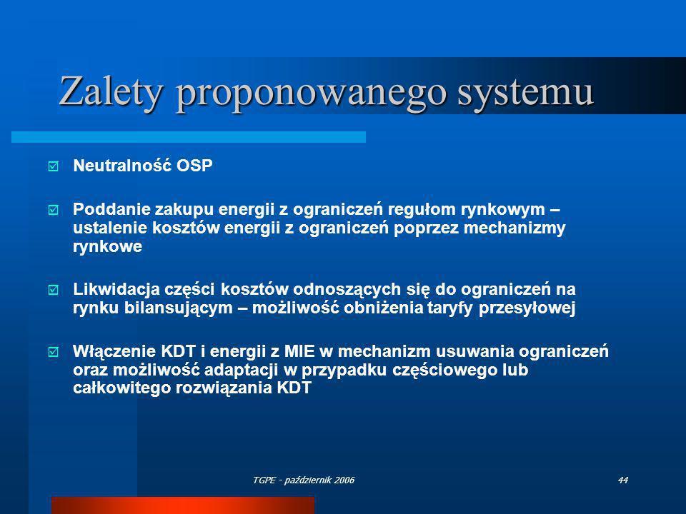 TGPE - październik 200644 Zalety proponowanego systemu Neutralność OSP Poddanie zakupu energii z ograniczeń regułom rynkowym – ustalenie kosztów energ