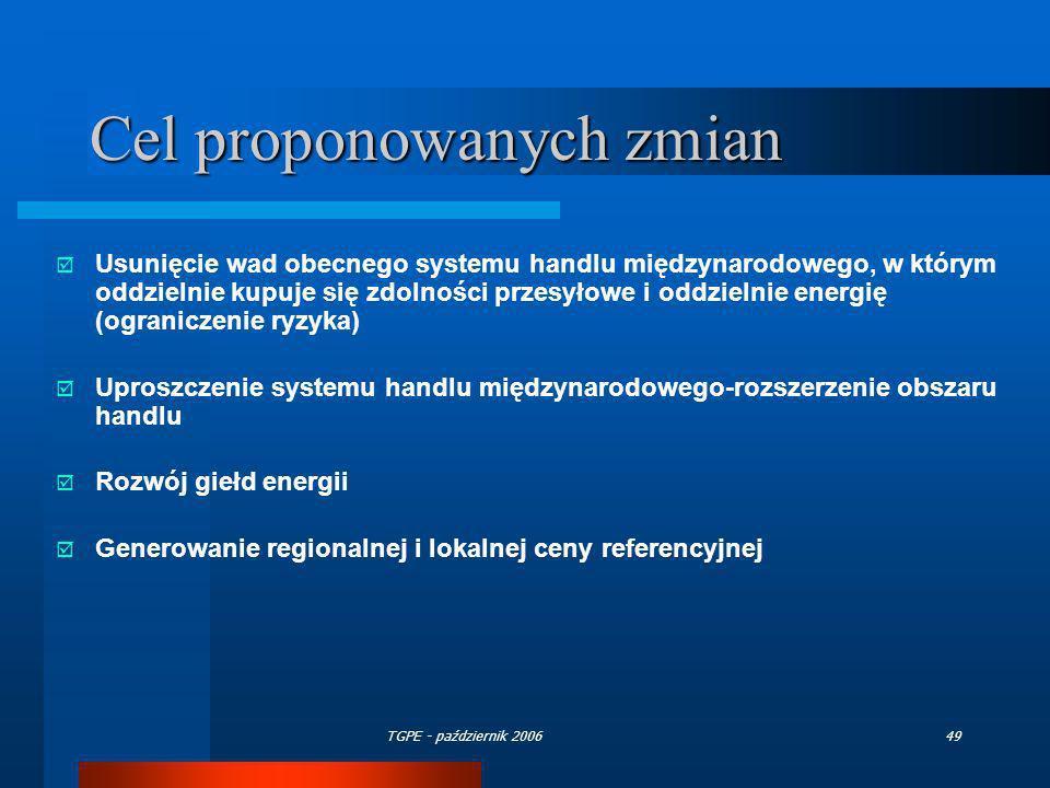 TGPE - październik 200649 Cel proponowanych zmian Usunięcie wad obecnego systemu handlu międzynarodowego, w którym oddzielnie kupuje się zdolności prz