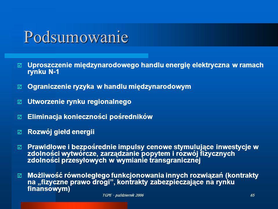 TGPE - październik 200665 Podsumowanie Uproszczenie międzynarodowego handlu energię elektryczna w ramach rynku N-1 Ograniczenie ryzyka w handlu między