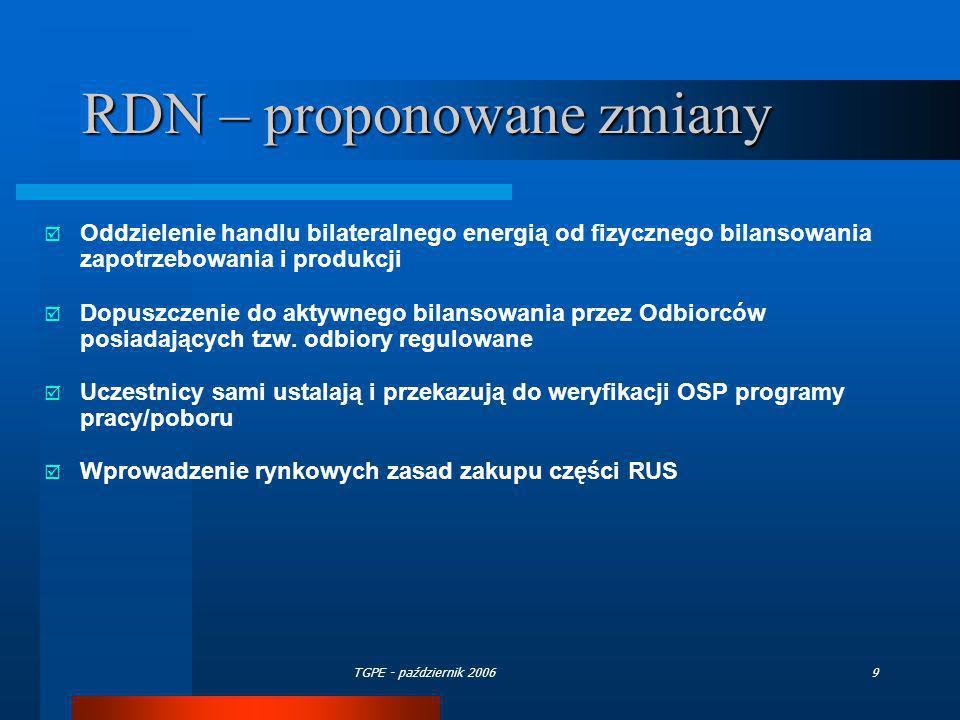 TGPE - październik 200610 RDN – zalety proponowanych zmian Neutralność finansowa OSP (Operator nie ponosi kosztów bilansowania) Odbiorcy posiadający odbiory aktywne mają możliwość dostosowania poboru energii do zmieniającej się ceny Zwiększenie aktywności Uczestników poprzez przeniesienie szeregu decyzji obecnie podejmowanych przez OSP na Uczestników tego rynku Wprowadzenie korelacji pomiędzy RDN i Regulacyjnymi Usługami Systemowymi