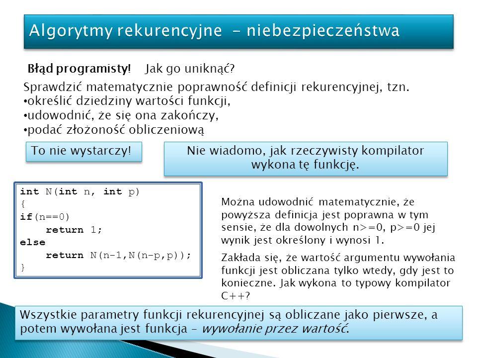 Błąd programisty! Jak go uniknąć? Sprawdzić matematycznie poprawność definicji rekurencyjnej, tzn. określić dziedziny wartości funkcji, udowodnić, że