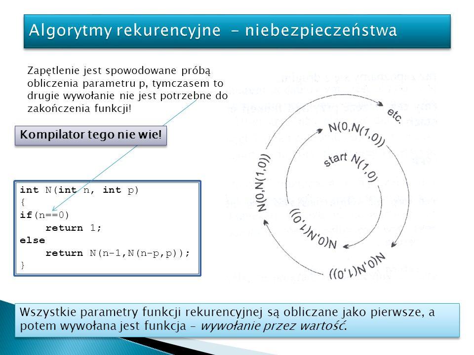 int N(int n, int p) { if(n==0) return 1; else return N(n-1,N(n-p,p)); } Wszystkie parametry funkcji rekurencyjnej są obliczane jako pierwsze, a potem