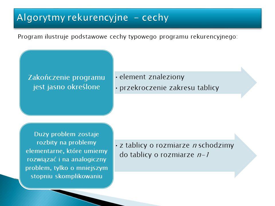 Program ilustruje podstawowe cechy typowego programu rekurencyjnego: element znaleziony przekroczenie zakresu tablicy Zakończenie programu jest jasno