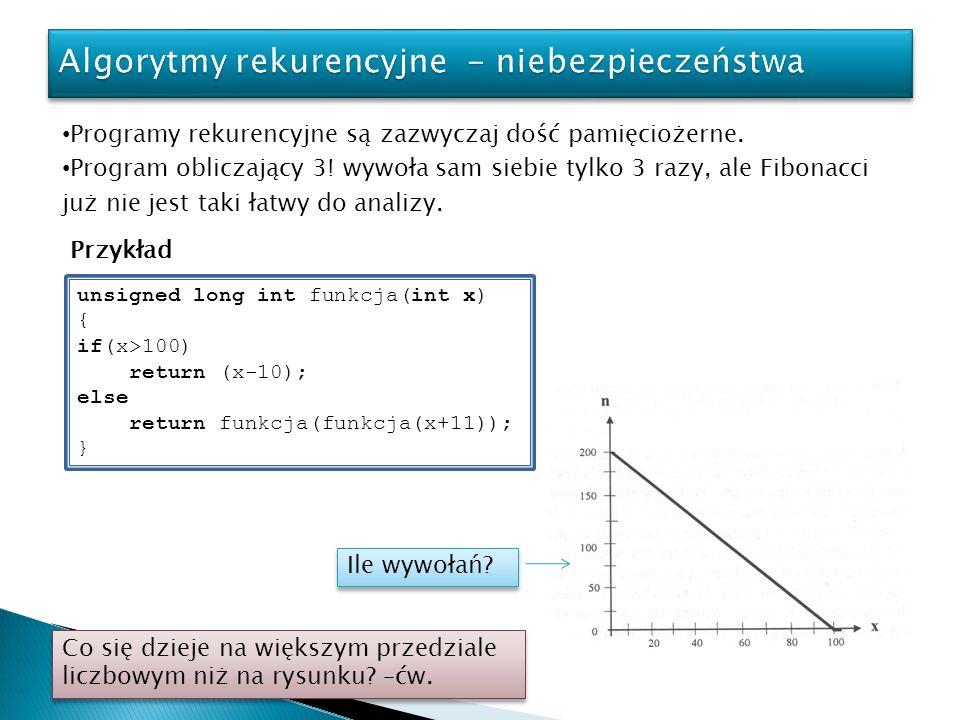 Programy rekurencyjne są zazwyczaj dość pamięciożerne. Program obliczający 3! wywoła sam siebie tylko 3 razy, ale Fibonacci już nie jest taki łatwy do