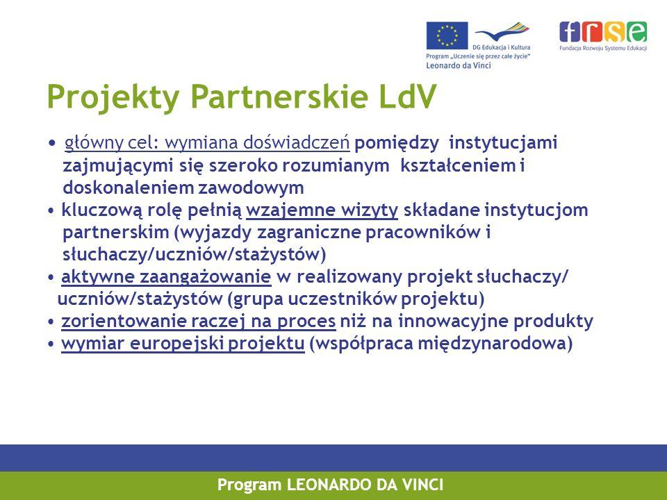 Projekty Partnerskie LdV główny cel: wymiana doświadczeń pomiędzy instytucjami zajmującymi się szeroko rozumianym kształceniem i doskonaleniem zawodowym kluczową rolę pełnią wzajemne wizyty składane instytucjom partnerskim (wyjazdy zagraniczne pracowników i słuchaczy/uczniów/stażystów) aktywne zaangażowanie w realizowany projekt słuchaczy/ uczniów/stażystów (grupa uczestników projektu) zorientowanie raczej na proces niż na innowacyjne produkty wymiar europejski projektu (współpraca międzynarodowa) Program LEONARDO DA VINCI