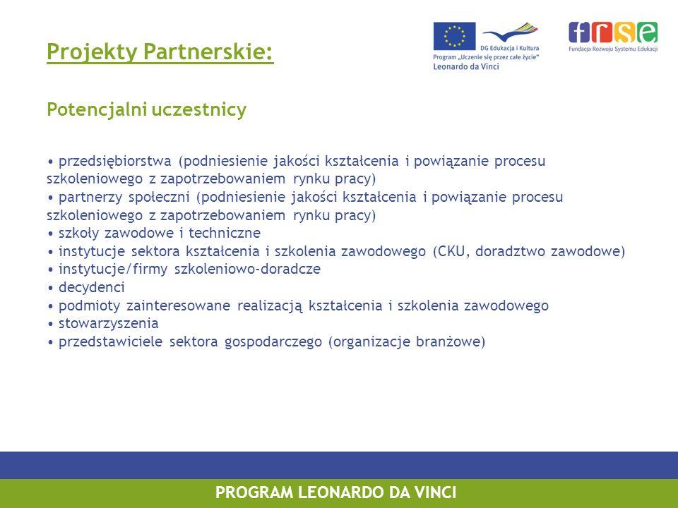 PROGRAM LEONARDO DA VINCI Projekty Partnerskie: Potencjalni uczestnicy przedsiębiorstwa (podniesienie jakości kształcenia i powiązanie procesu szkoleniowego z zapotrzebowaniem rynku pracy) partnerzy społeczni (podniesienie jakości kształcenia i powiązanie procesu szkoleniowego z zapotrzebowaniem rynku pracy) szkoły zawodowe i techniczne instytucje sektora kształcenia i szkolenia zawodowego (CKU, doradztwo zawodowe) instytucje/firmy szkoleniowo-doradcze decydenci podmioty zainteresowane realizacją kształcenia i szkolenia zawodowego stowarzyszenia przedstawiciele sektora gospodarczego (organizacje branżowe)