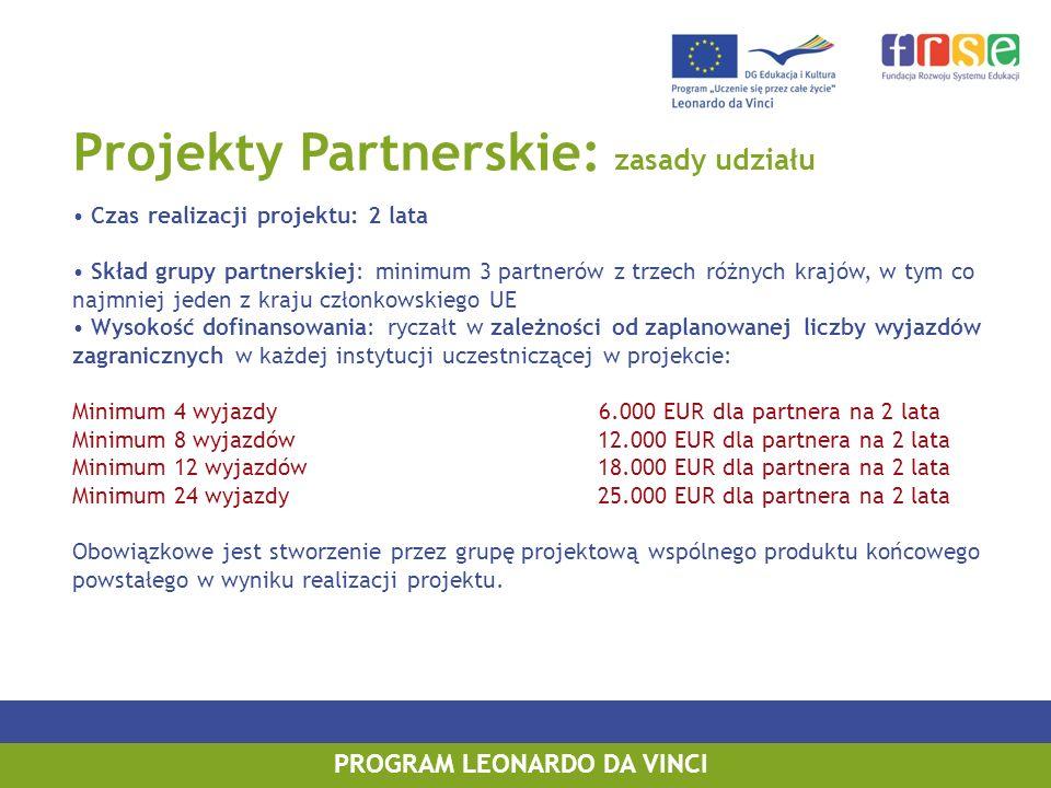 Projekty Partnerskie: zasady udziału Czas realizacji projektu: 2 lata Skład grupy partnerskiej: minimum 3 partnerów z trzech różnych krajów, w tym co najmniej jeden z kraju członkowskiego UE Wysokość dofinansowania: ryczałt w zależności od zaplanowanej liczby wyjazdów zagranicznych w każdej instytucji uczestniczącej w projekcie: Minimum 4 wyjazdy 6.000 EUR dla partnera na 2 lata Minimum 8 wyjazdów12.000 EUR dla partnera na 2 lata Minimum 12 wyjazdów18.000 EUR dla partnera na 2 lata Minimum 24 wyjazdy25.000 EUR dla partnera na 2 lata Obowiązkowe jest stworzenie przez grupę projektową wspólnego produktu końcowego powstałego w wyniku realizacji projektu.