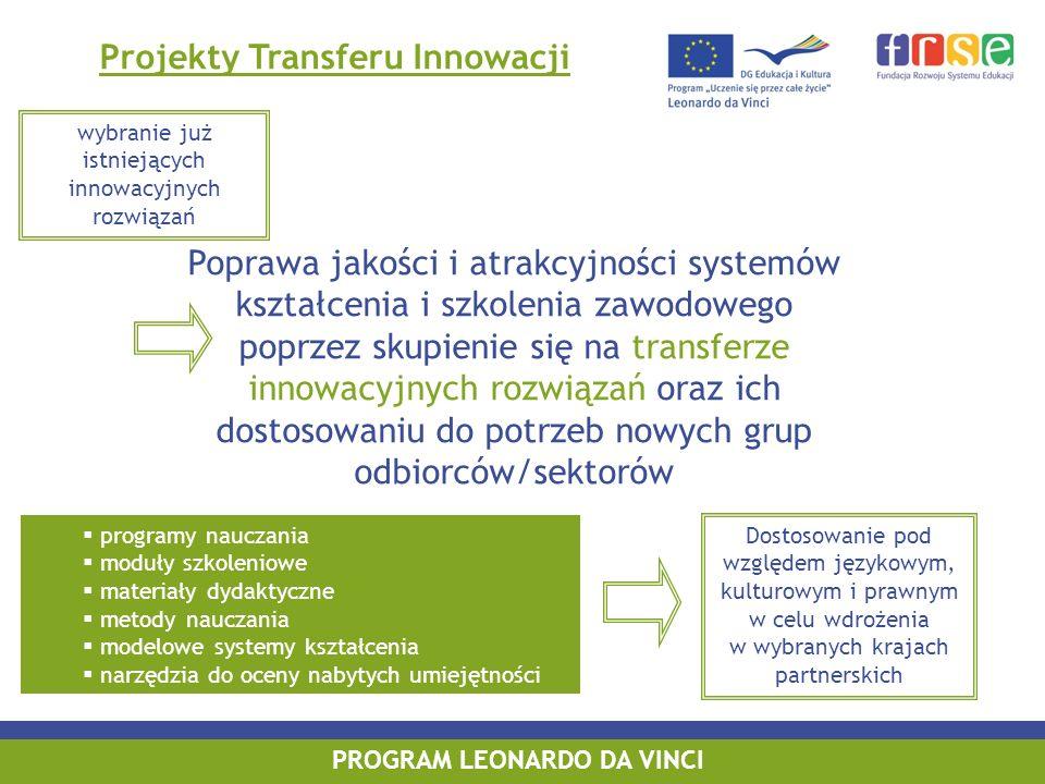 PROGRAM LEONARDO DA VINCI Projekty Transferu Innowacji Poprawa jakości i atrakcyjności systemów kształcenia i szkolenia zawodowego poprzez skupienie się na transferze innowacyjnych rozwiązań oraz ich dostosowaniu do potrzeb nowych grup odbiorców/sektorów wybranie już istniejących innowacyjnych rozwiązań programy nauczania moduły szkoleniowe materiały dydaktyczne metody nauczania modelowe systemy kształcenia narzędzia do oceny nabytych umiejętności Dostosowanie pod względem językowym, kulturowym i prawnym w celu wdrożenia w wybranych krajach partnerskich