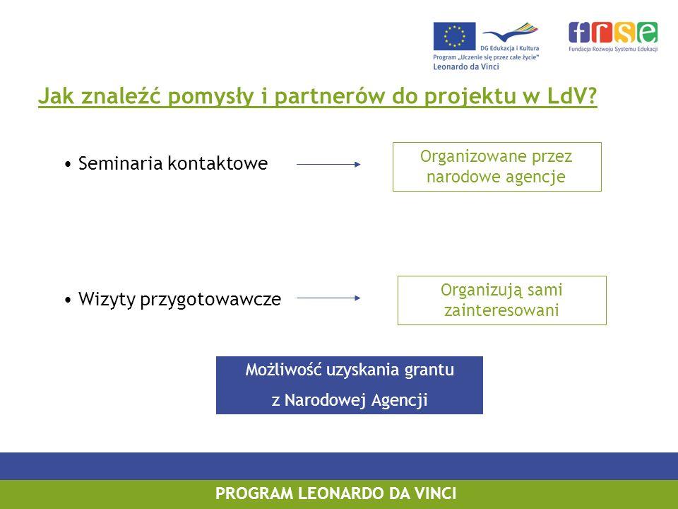 PROGRAM LEONARDO DA VINCI Jak znaleźć pomysły i partnerów do projektu w LdV? Seminaria kontaktowe Wizyty przygotowawcze Organizują sami zainteresowani