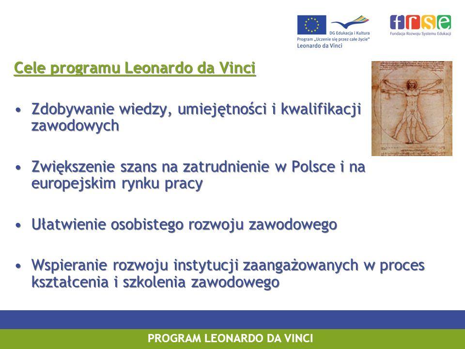 PROGRAM LEONARDO DA VINCI Cele programu Leonardo da Vinci Zdobywanie wiedzy, umiejętności i kwalifikacji zawodowych Zwiększenie szans na zatrudnienie