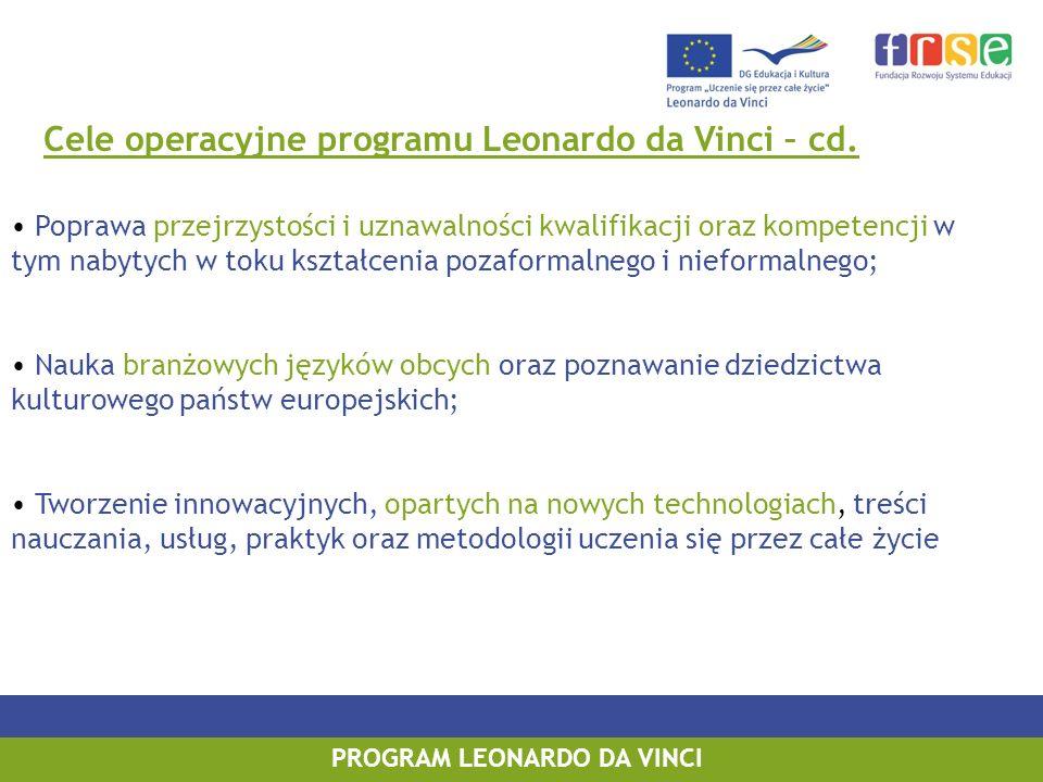 PROGRAM LEONARDO DA VINCI Cele operacyjne programu Leonardo da Vinci – cd.