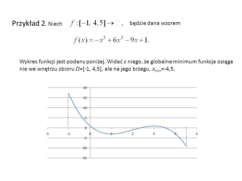 Przykład 2. Niech będzie dana wzorem Wykres funkcji jest podany poniżej. Widać z niego, że globalne minimum funkcja osiąga nie we wnętrzu zbioru =[-1,