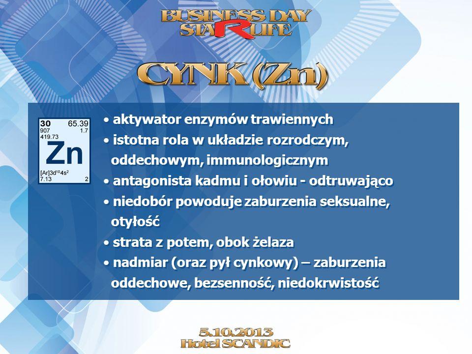 aktywator enzymów trawiennych istotna rola w układzie rozrodczym, oddechowym, immunologicznym antagonista kadmu i ołowiu - odtruwająco niedobór powodu