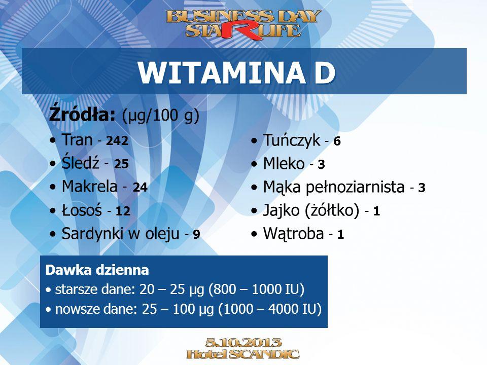 WITAMINA D Źródła: Tran - 242 Śledź - 25 Makrela - 24 Łosoś - 12 Sardynki w oleju - 9 Tuńczyk - 6 Mleko - 3 Mąka pełnoziarnista - 3 Jajko (żółtko) - 1