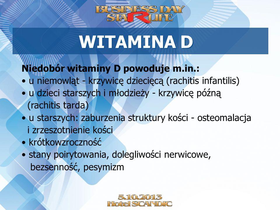 Niedobór witaminy D powoduje m.in.: u niemowląt - krzywicę dziecięcą (rachitis infantilis) u dzieci starszych i młodzieży - krzywicę późną (rachitis t