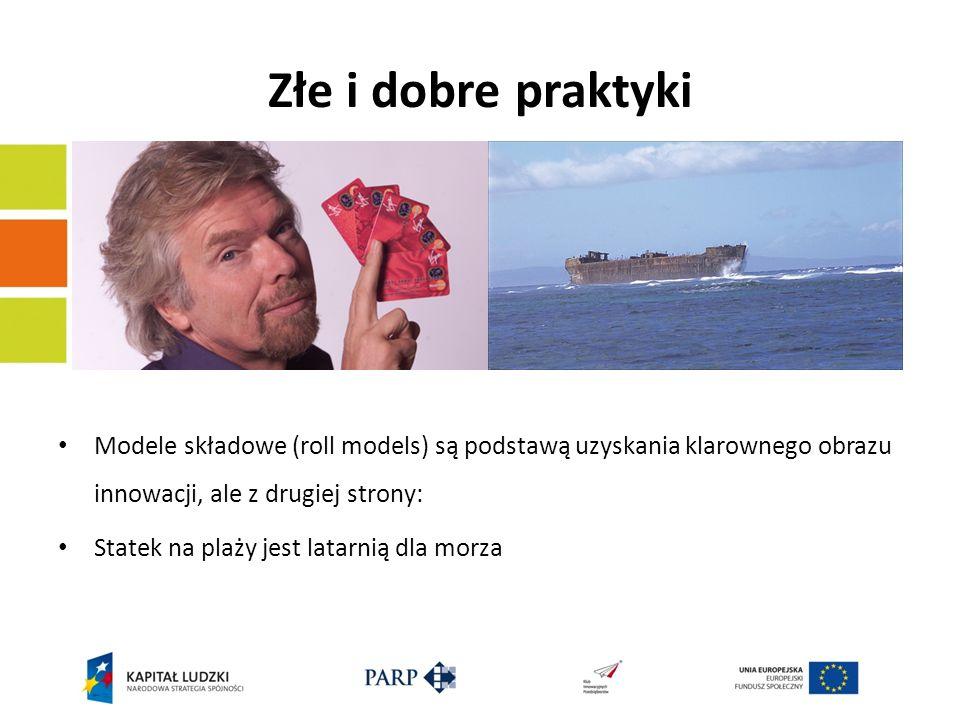 Złe i dobre praktyki Modele składowe (roll models) są podstawą uzyskania klarownego obrazu innowacji, ale z drugiej strony: Statek na plaży jest latarnią dla morza