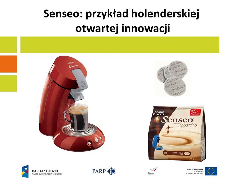 Senseo: przykład holenderskiej otwartej innowacji