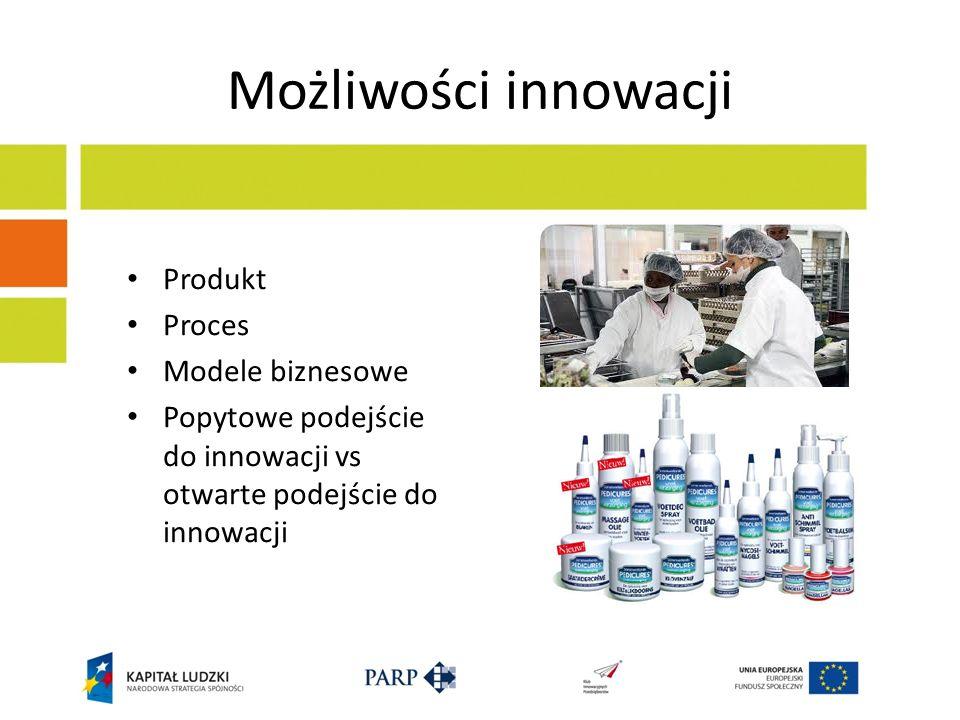 Możliwości innowacji Produkt Proces Modele biznesowe Popytowe podejście do innowacji vs otwarte podejście do innowacji