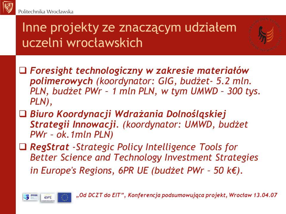 Od DCZT do EIT, Konferencja podsumowująca projekt, Wrocław 13.04.07 Inne projekty ze znaczącym udziałem uczelni wrocławskich Foresight technologiczny w zakresie materiałów polimerowych (koordynator: GIG, budżet- 5.2 mln.