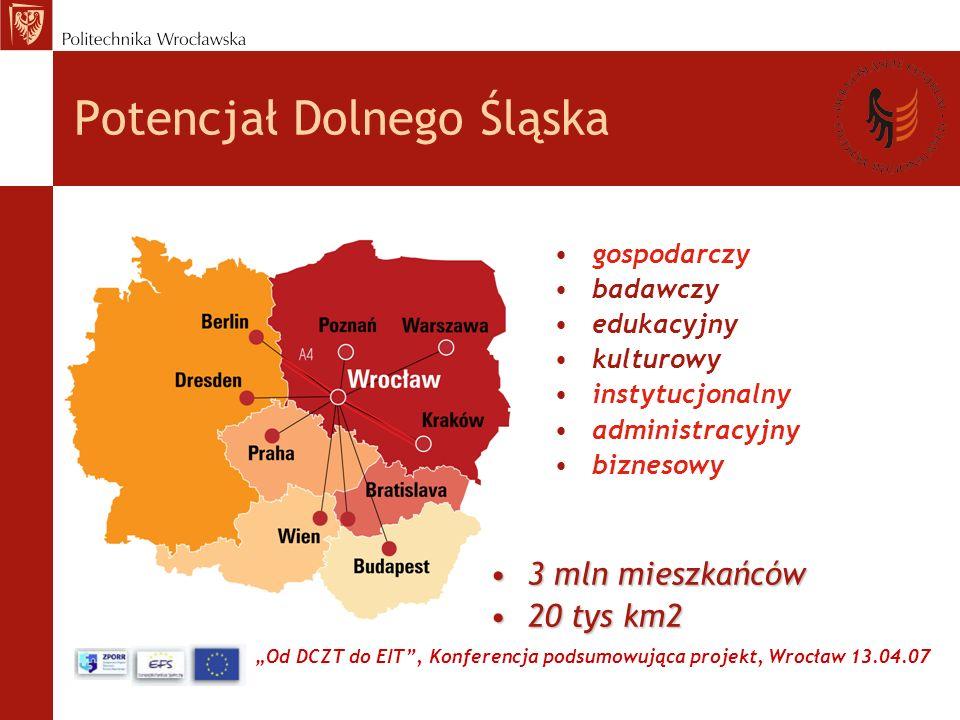 Od DCZT do EIT, Konferencja podsumowująca projekt, Wrocław 13.04.07 Potencjał Dolnego Śląska gospodarczy badawczy edukacyjny kulturowy instytucjonalny administracyjny biznesowy 3 mln mieszkańców3 mln mieszkańców 20 tys km220 tys km2
