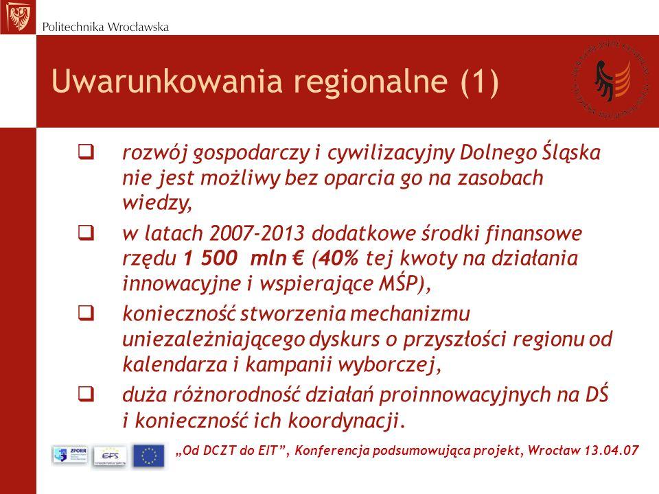 Od DCZT do EIT, Konferencja podsumowująca projekt, Wrocław 13.04.07 Uwarunkowania regionalne (1) rozwój gospodarczy i cywilizacyjny Dolnego Śląska nie jest możliwy bez oparcia go na zasobach wiedzy, w latach 2007-2013 dodatkowe środki finansowe rzędu 1 500 mln (40% tej kwoty na działania innowacyjne i wspierające MŚP), konieczność stworzenia mechanizmu uniezależniającego dyskurs o przyszłości regionu od kalendarza i kampanii wyborczej, duża różnorodność działań proinnowacyjnych na DŚ i konieczność ich koordynacji.