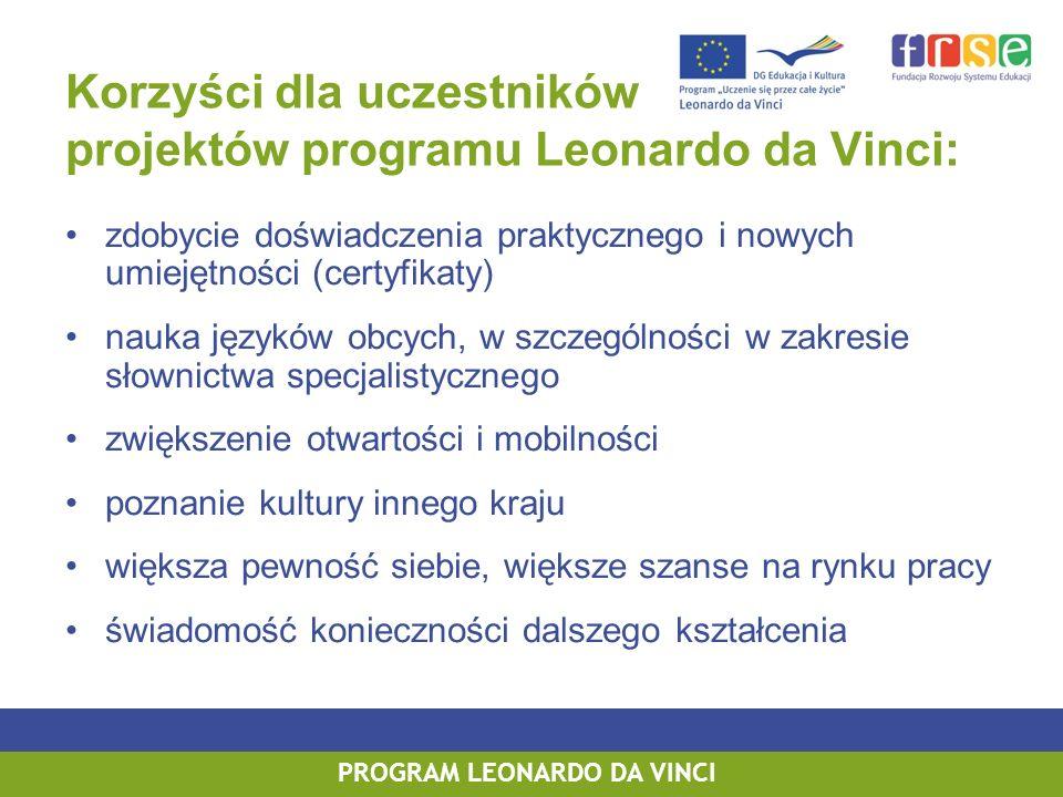PROGRAM LEONARDO DA VINCI Korzyści dla uczestników projektów programu Leonardo da Vinci: zdobycie doświadczenia praktycznego i nowych umiejętności (certyfikaty) nauka języków obcych, w szczególności w zakresie słownictwa specjalistycznego zwiększenie otwartości i mobilności poznanie kultury innego kraju większa pewność siebie, większe szanse na rynku pracy świadomość konieczności dalszego kształcenia