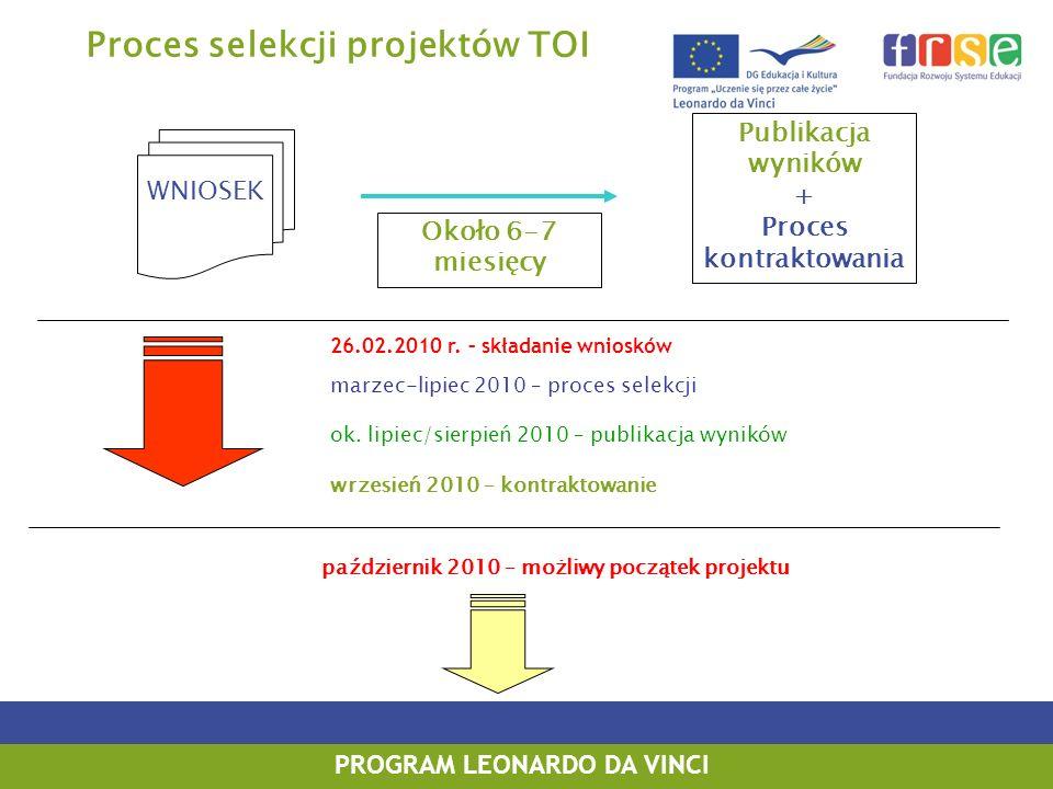 PROGRAM LEONARDO DA VINCI Proces selekcji projektów TOI Publikacja wyników + Proces kontraktowania WNIOSEK Około 6-7 miesięcy 26.02.2010 r.