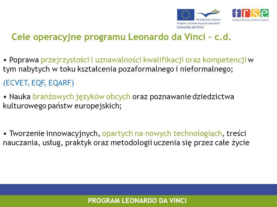 PROGRAM LEONARDO DA VINCI Cele operacyjne programu Leonardo da Vinci – c.d.