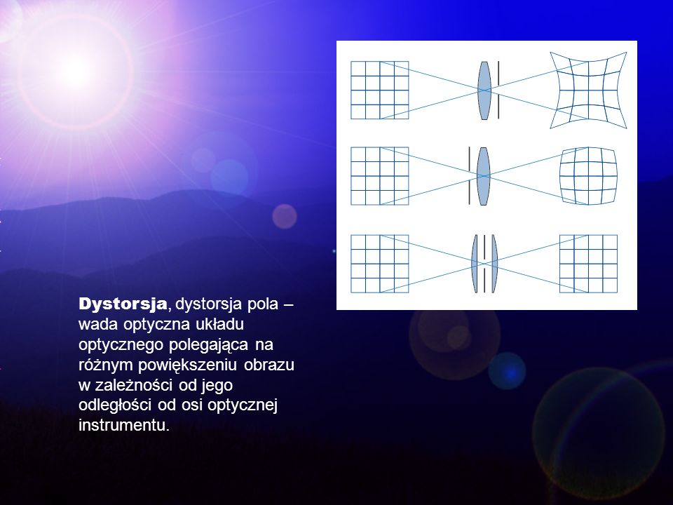 Dystorsja, dystorsja pola – wada optyczna układu optycznego polegająca na różnym powiększeniu obrazu w zależności od jego odległości od osi optycznej