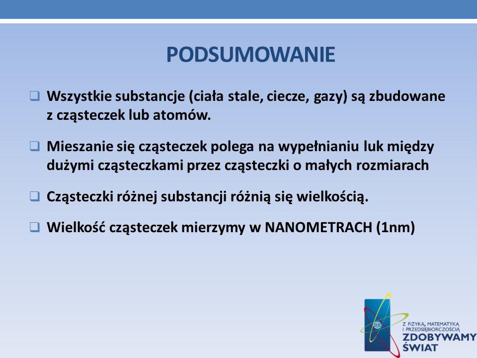 PODSUMOWANIE Wszystkie substancje (ciała stale, ciecze, gazy) są zbudowane z cząsteczek lub atomów. Mieszanie się cząsteczek polega na wypełnianiu luk
