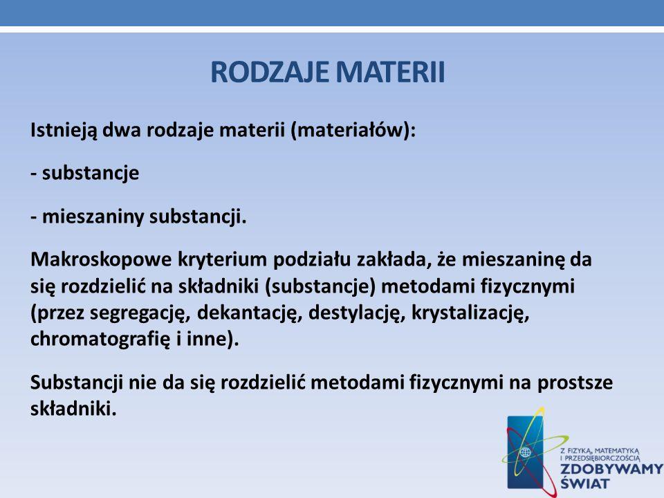 RODZAJE MATERII Istnieją dwa rodzaje materii (materiałów): - substancje - mieszaniny substancji. Makroskopowe kryterium podziału zakłada, że mieszanin