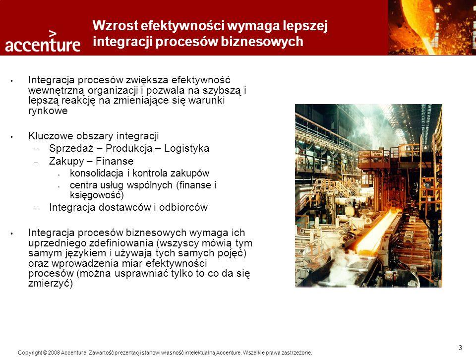 3 Copyright © 2008 Accenture. Zawartość prezentacji stanowi własność intelektualną Accenture. Wszelkie prawa zastrzeżone. Wzrost efektywności wymaga l