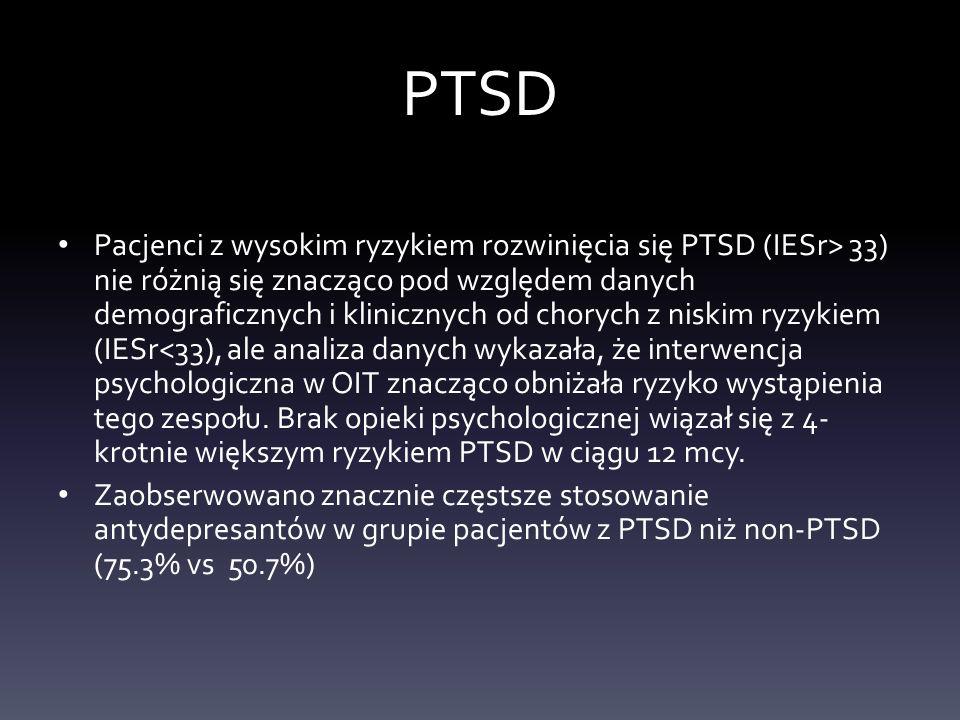 PTSD Pacjenci z wysokim ryzykiem rozwinięcia się PTSD (IESr> 33) nie różnią się znacząco pod względem danych demograficznych i klinicznych od chorych