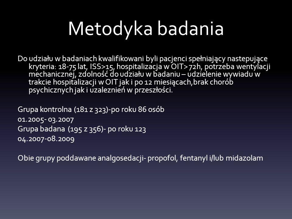 Metodyka badania Do udziału w badaniach kwalifikowani byli pacjenci spełniający nastepujące kryteria: 18-75 lat, ISS>15, hospitalizacja w OIT> 72h, po