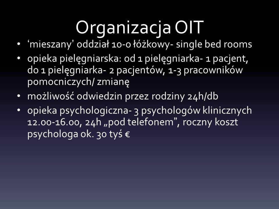 Organizacja OIT mieszany oddział 10-o łóżkowy- single bed rooms opieka pielęgniarska: od 1 pielęgniarka- 1 pacjent, do 1 pielęgniarka- 2 pacjentów, 1-