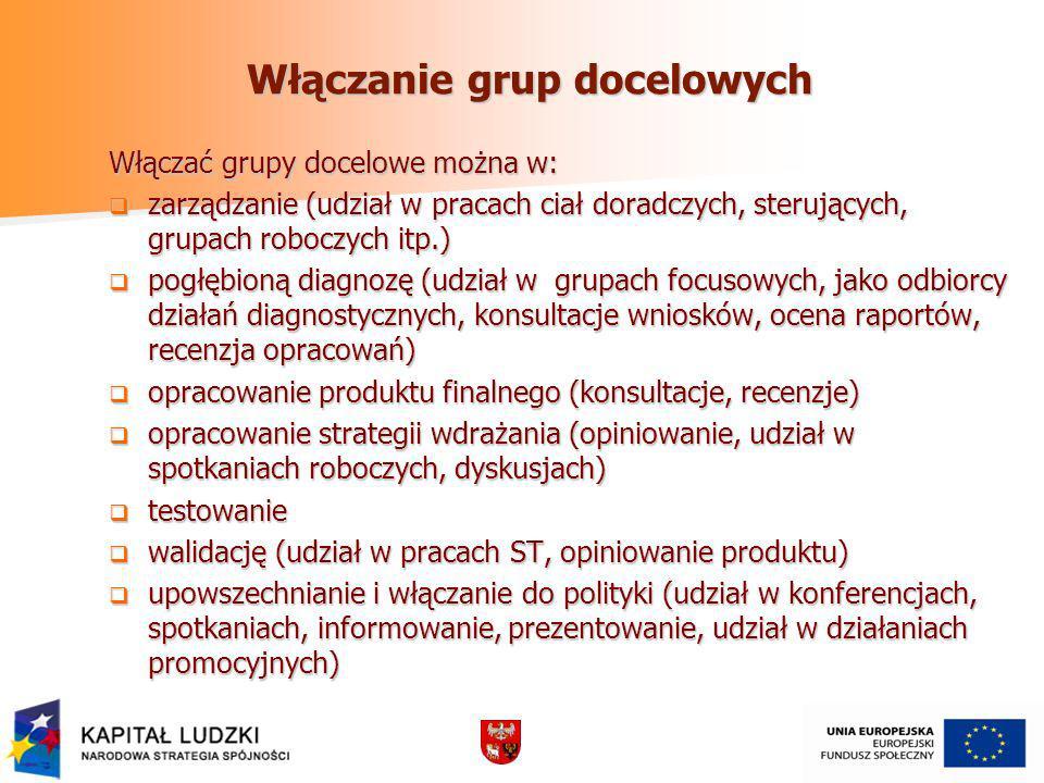 Włączanie grup docelowych Włączać grupy docelowe można w: zarządzanie (udział w pracach ciał doradczych, sterujących, grupach roboczych itp.) zarządzanie (udział w pracach ciał doradczych, sterujących, grupach roboczych itp.) pogłębioną diagnozę (udział w grupach focusowych, jako odbiorcy działań diagnostycznych, konsultacje wniosków, ocena raportów, recenzja opracowań) pogłębioną diagnozę (udział w grupach focusowych, jako odbiorcy działań diagnostycznych, konsultacje wniosków, ocena raportów, recenzja opracowań) opracowanie produktu finalnego (konsultacje, recenzje) opracowanie produktu finalnego (konsultacje, recenzje) opracowanie strategii wdrażania (opiniowanie, udział w spotkaniach roboczych, dyskusjach) opracowanie strategii wdrażania (opiniowanie, udział w spotkaniach roboczych, dyskusjach) testowanie testowanie walidację (udział w pracach ST, opiniowanie produktu) walidację (udział w pracach ST, opiniowanie produktu) upowszechnianie i włączanie do polityki (udział w konferencjach, spotkaniach, informowanie, prezentowanie, udział w działaniach promocyjnych) upowszechnianie i włączanie do polityki (udział w konferencjach, spotkaniach, informowanie, prezentowanie, udział w działaniach promocyjnych)