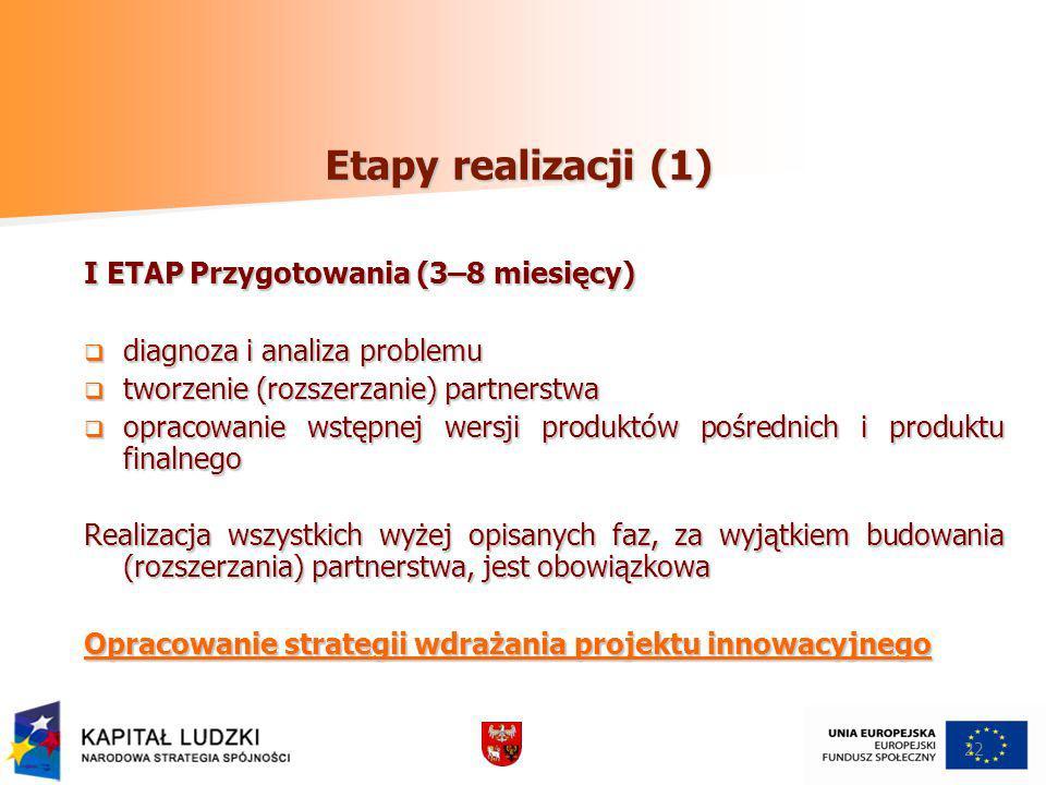 Etapy realizacji (1) I ETAP Przygotowania (3–8 miesięcy) diagnoza i analiza problemu diagnoza i analiza problemu tworzenie (rozszerzanie) partnerstwa