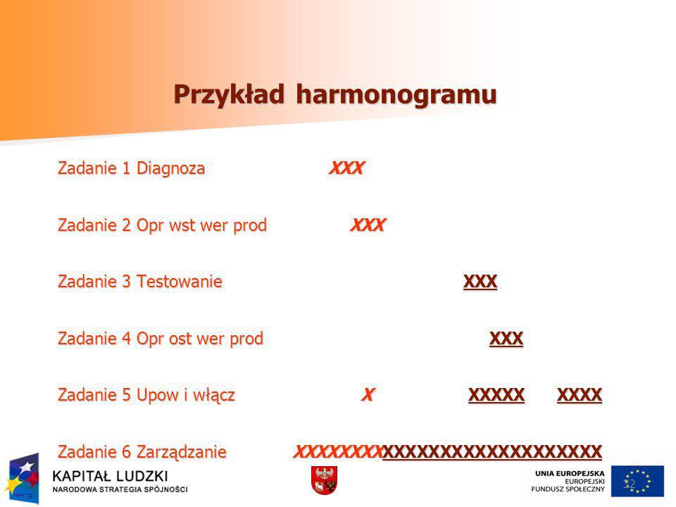 32 Przykład harmonogramu Zadanie 1 DiagnozaXXX Zadanie 2 Opr wst wer prod XXX Zadanie 3 Testowanie XXX Zadanie 4 Opr ost wer prod XXX Zadanie 5 Upow i włącz X XXXXX XXXX Zadanie 6 Zarządzanie XXXXXXXXXXXXXXXXXXXXXXXXXXX