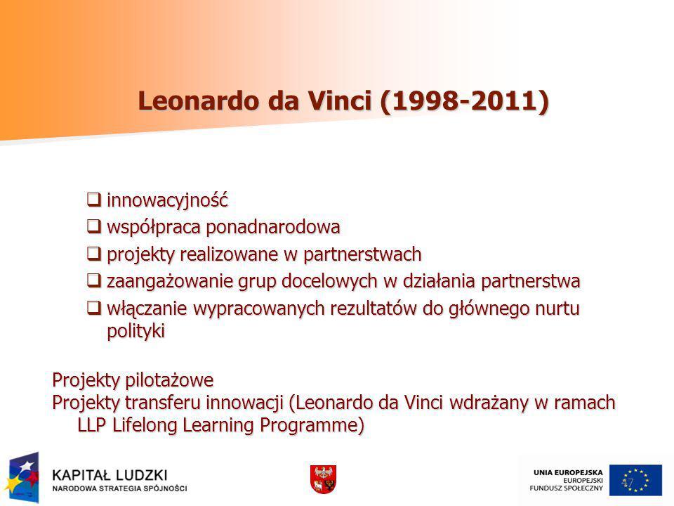 47 Leonardo da Vinci (1998-2011) innowacyjność innowacyjność współpraca ponadnarodowa współpraca ponadnarodowa projekty realizowane w partnerstwach projekty realizowane w partnerstwach zaangażowanie grup docelowych w działania partnerstwa zaangażowanie grup docelowych w działania partnerstwa włączanie wypracowanych rezultatów do głównego nurtu polityki włączanie wypracowanych rezultatów do głównego nurtu polityki Projekty pilotażowe Projekty transferu innowacji (Leonardo da Vinci wdrażany w ramach LLP Lifelong Learning Programme)