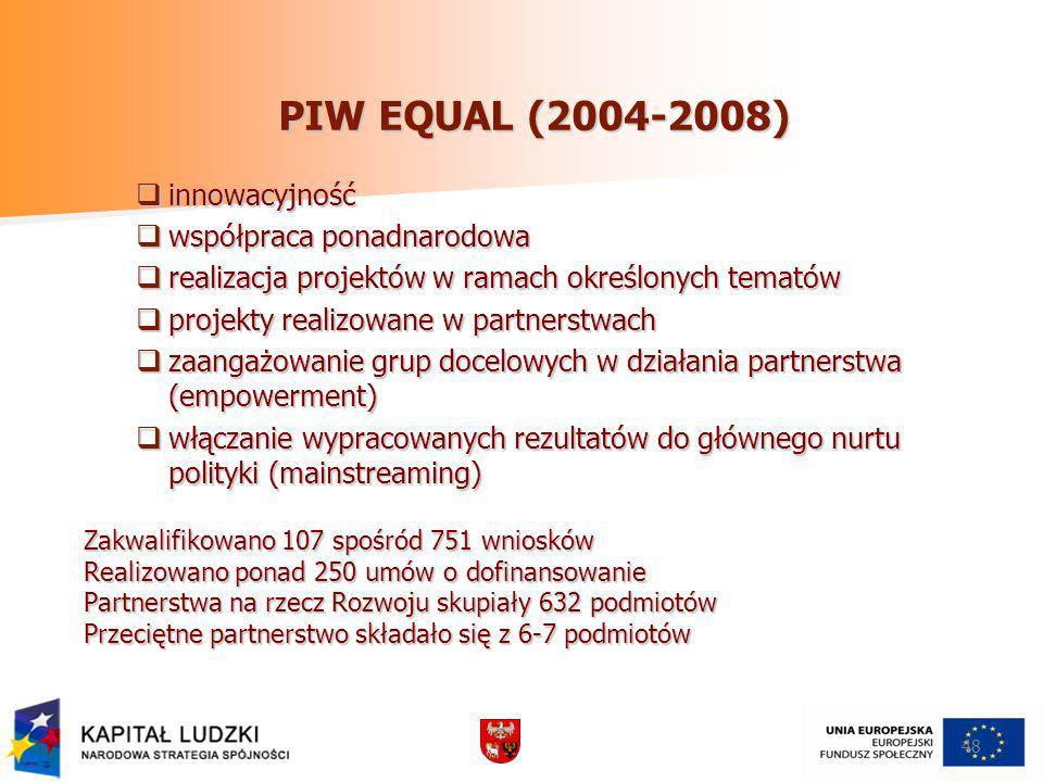 48 PIW EQUAL (2004-2008) innowacyjność innowacyjność współpraca ponadnarodowa współpraca ponadnarodowa realizacja projektów w ramach określonych tematów realizacja projektów w ramach określonych tematów projekty realizowane w partnerstwach projekty realizowane w partnerstwach zaangażowanie grup docelowych w działania partnerstwa (empowerment) zaangażowanie grup docelowych w działania partnerstwa (empowerment) włączanie wypracowanych rezultatów do głównego nurtu polityki (mainstreaming) włączanie wypracowanych rezultatów do głównego nurtu polityki (mainstreaming) Zakwalifikowano 107 spośród 751 wniosków Realizowano ponad 250 umów o dofinansowanie Partnerstwa na rzecz Rozwoju skupiały 632 podmiotów Przeciętne partnerstwo składało się z 6-7 podmiotów