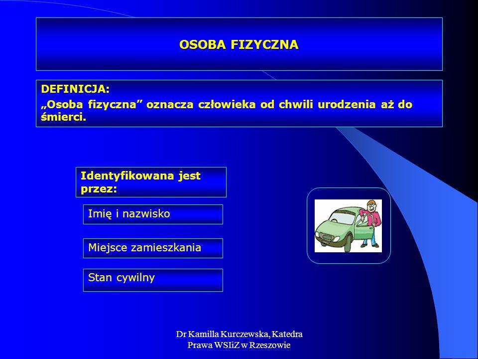 Dr Kamilla Kurczewska, Katedra Prawa WSIiZ w Rzeszowie OSOBA FIZYCZNA DEFINICJA: Osoba fizyczna oznacza człowieka od chwili urodzenia aż do śmierci. I