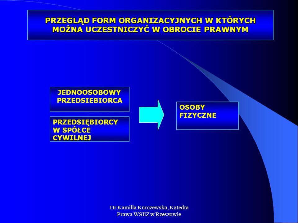 Dr Kamilla Kurczewska, Katedra Prawa WSIiZ w Rzeszowie PRZEGLĄD FORM ORGANIZACYJNYCH W KTÓRYCH MOŻNA UCZESTNICZYĆ W OBROCIE PRAWNYM PRZEDSIĘBIORCY W S